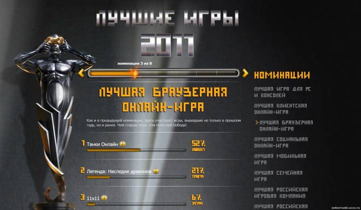 """Танки онлайн признаны """"Лучшей браузерной игрой"""" минувшего года"""