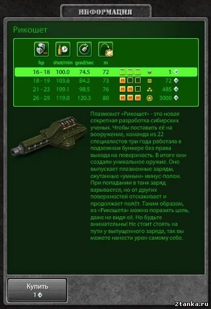 FAQ по ребалансу Танков онлайн